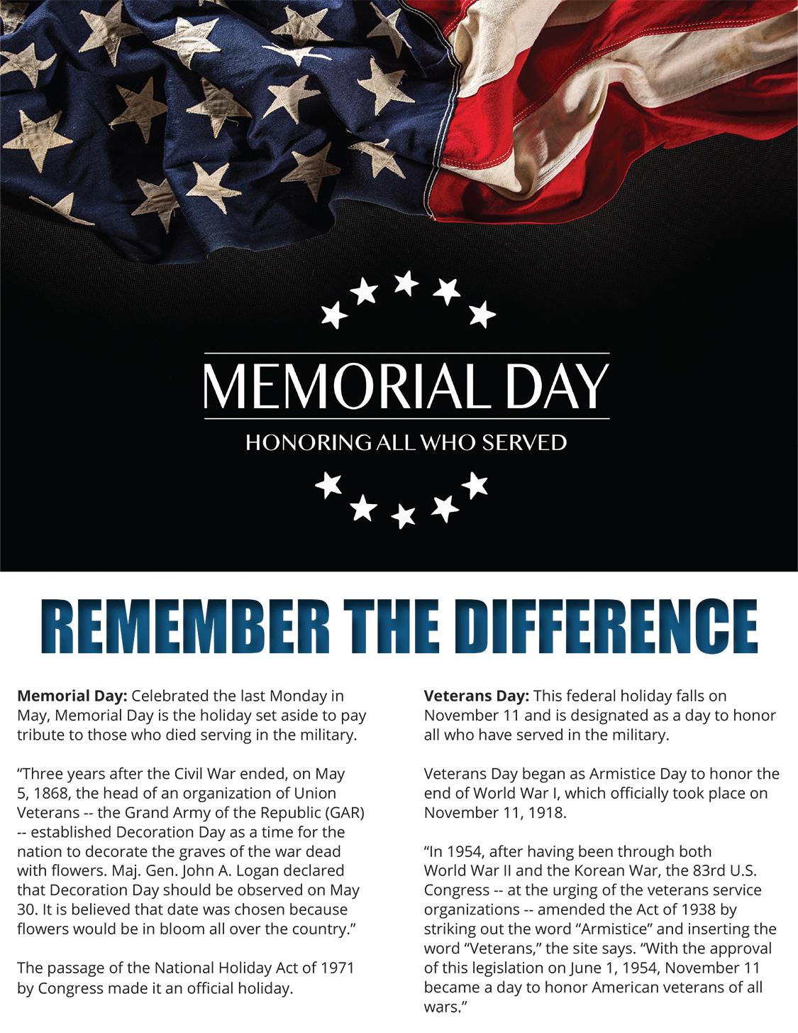 http://sandiegoveteransmagazine.com/wp-content/uploads/2020/05/San-Diego-Veterans-May-2020-Diff.jpg